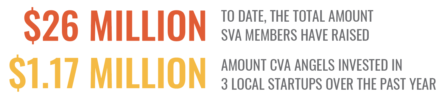 SVA members have raised $26 million, CVA Angels gave $1.17 million to 3 startups in 2018
