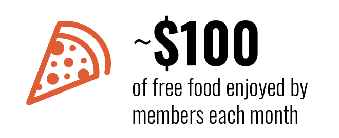 ~$100 of free food enjoyed by members each month